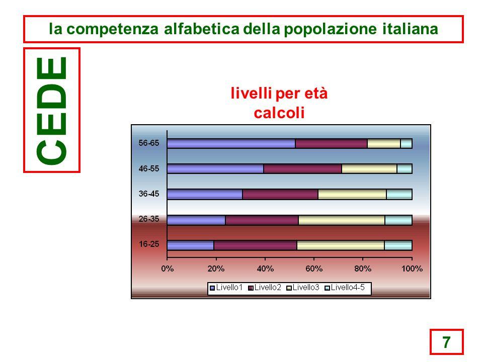 7 la competenza alfabetica della popolazione italiana CEDE livelli per età calcoli