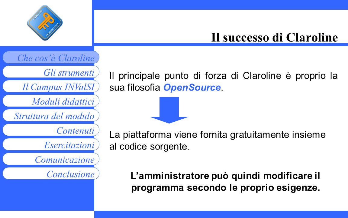 Moduli didattici Contenuti Esercitazioni Comunicazione Gli strumenti Che cosè Claroline Conclusione Struttura del modulo Il Campus INValSI Il successo