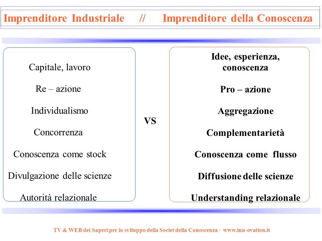 A proposito degli Imprenditori della Conoscenza... 2/2 Knowledge entrepreneurs knows how to acquire, develop, package, share, manage and exploit infor