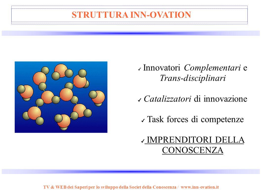 INN-OVATION: 20 marzo 2007 TV & WEB dei Saperi per lo sviluppo della Societ della Conoscenza / www.inn-ovation.it NETWORK INN-OVATION Un nuovo Network