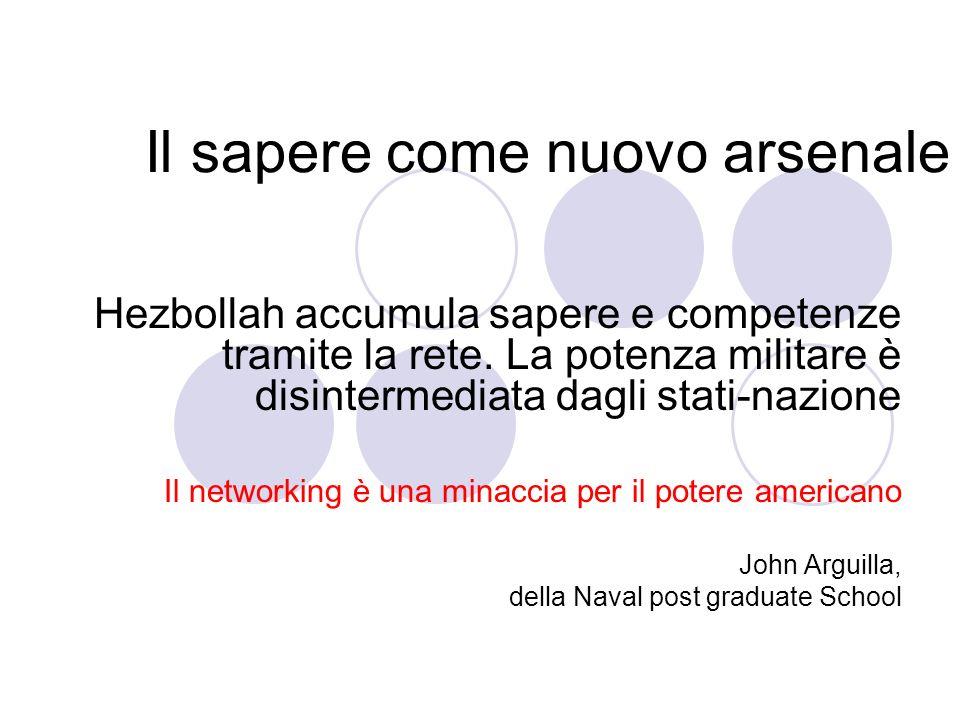 La configurazione del networking rovescia il paradigma fordista:verticale,gerarchico, lento Piatta,orizzontale,veloce