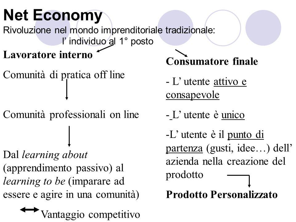 Il mulino digitale I rapporti sociali sono intimamente connessi alle forze produttive.