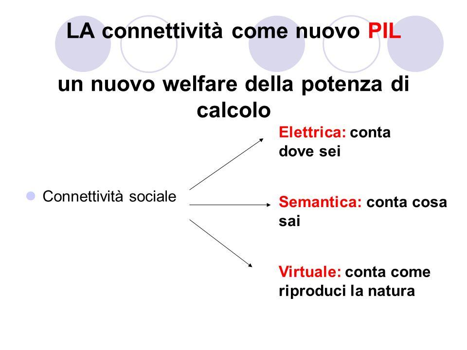 Rapporto produttore/consumatore ECONOMIA OFF LINE SPECCHIO = PRODUTTORE UOMO CHE SI SPECCHIA = CONSUMATORE RIFLESSO = PRODOTTO PRODOTTO INDIFFERENZIATO a prescindere da chi si specchia, la fruizione è sempre la stessa (il riflesso di sé) ECONOMIA ON LINE SPECCHIO = CONSUMATORE UOMO CHE SI SPECCHIA = PRODUTTORE RIFLESSO = PRODOTTO PRODOTTO PERSONALIZZATO il produttore visualizza il prodotto secondo il riflesso originato dal consumatore