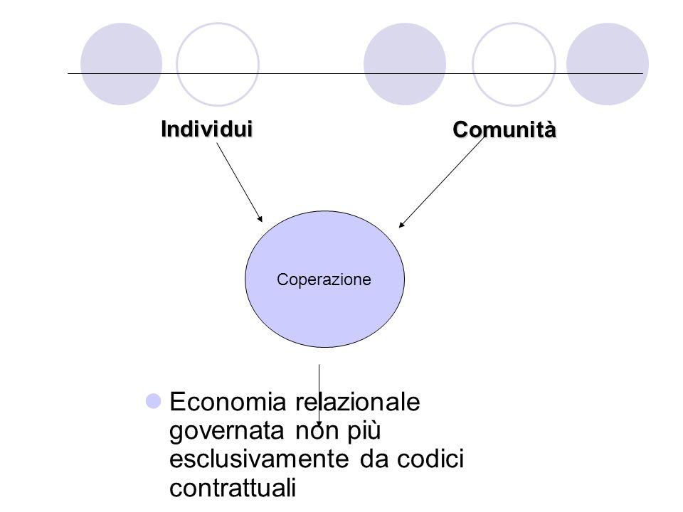 LA connettività come nuovo PIL un nuovo welfare della potenza di calcolo Connettività sociale Elettrica: conta dove sei Semantica: conta cosa sai Virtuale: conta come riproduci la natura