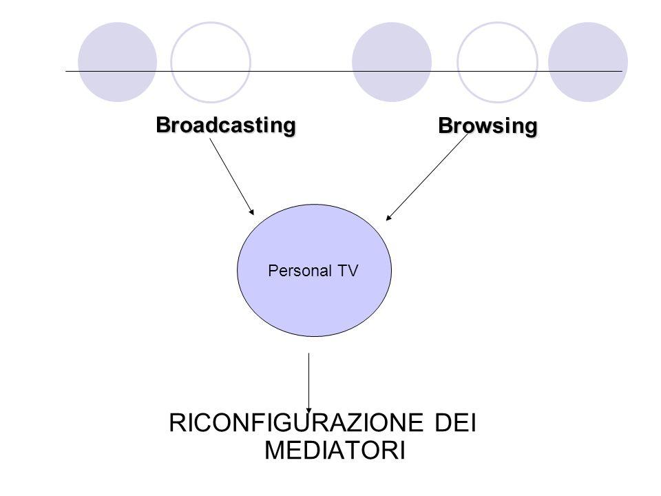 COMUNITA VIRTUALI Una comunità virtuale si può definire in termini generali come un sistema in cui gli individui interagiscono socialmente per soddisfare esigenze e interpretano vari ruoli; in cui vi è uno scopo comune (interesse, esigenza, scambio); in cui siano presenti delle politiche, dei rituali che guidino l interazione fra gli individui; in cui le interazioni sociali siano supportate da sistemi informatici.