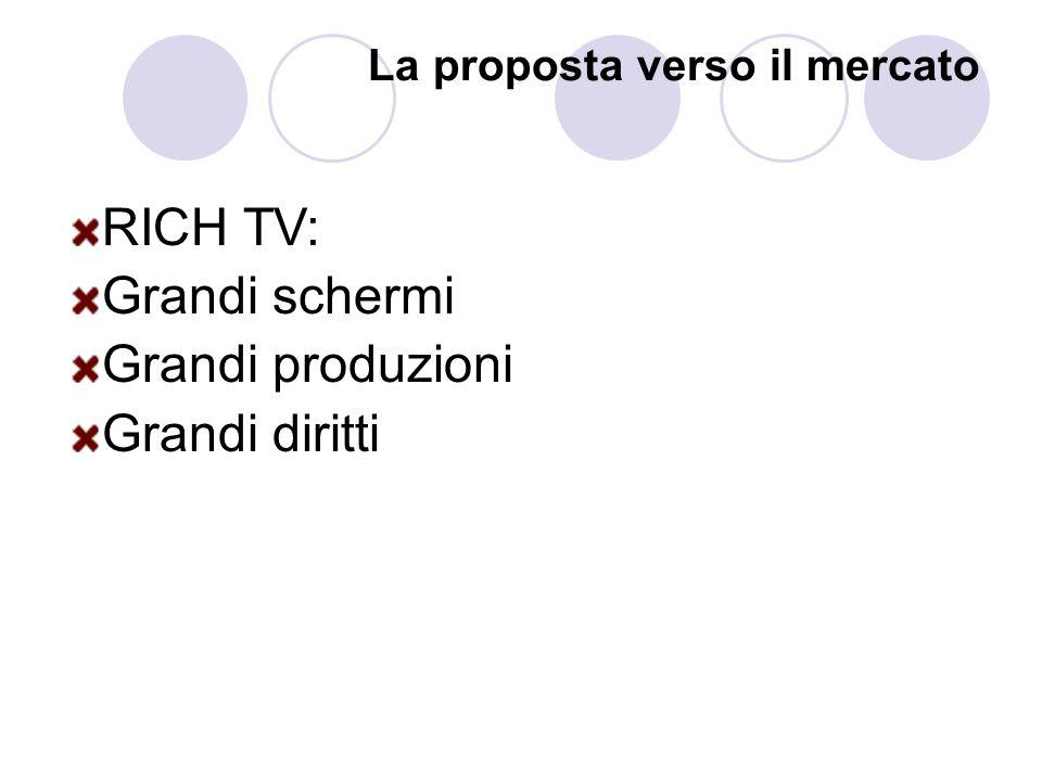 La balcanizzazione dei Contenuti Dal fordismo televisivo alla personalizzazione multimediale 1 10 100 MILLE PLATEE PER LE TV