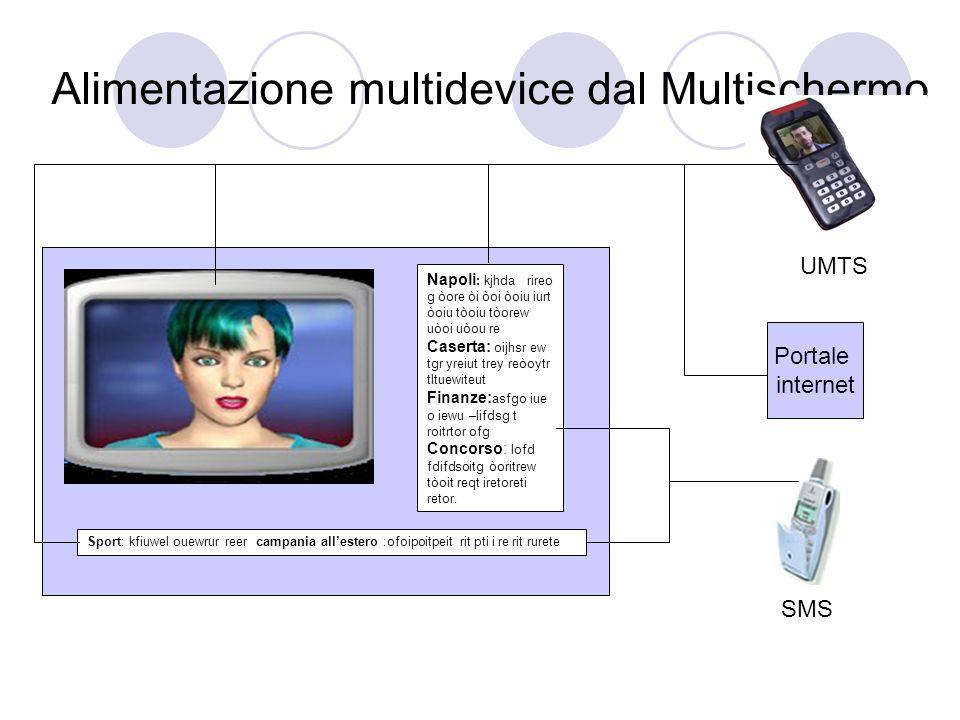 La Tv fai da te motore Internet come motore Delle TV nonvetrina non come vetrina Dei prodotti