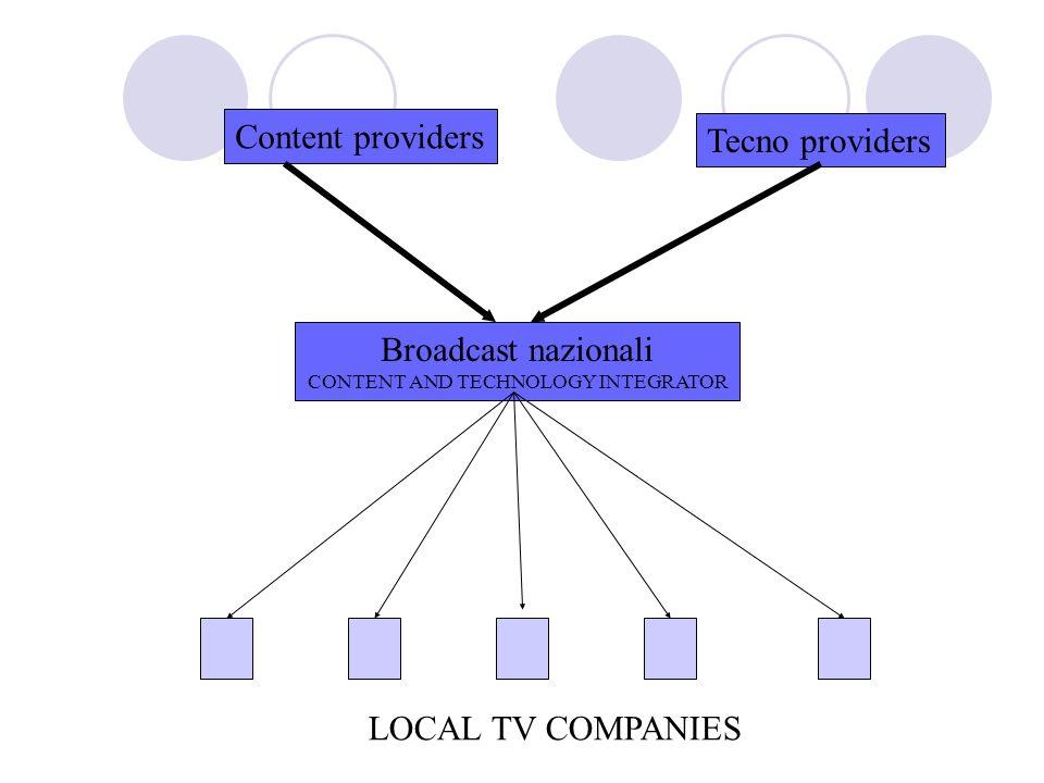 Gli obbiettivi dellEnte Locale un progetto di sussidiarieta multimediale Il Territorio come editore diretto (nella frantumazione del broadcasting la Regione come sogetto diretto nel mercato) LEnte locale come partner dei cittadini nella competizione territoriale.