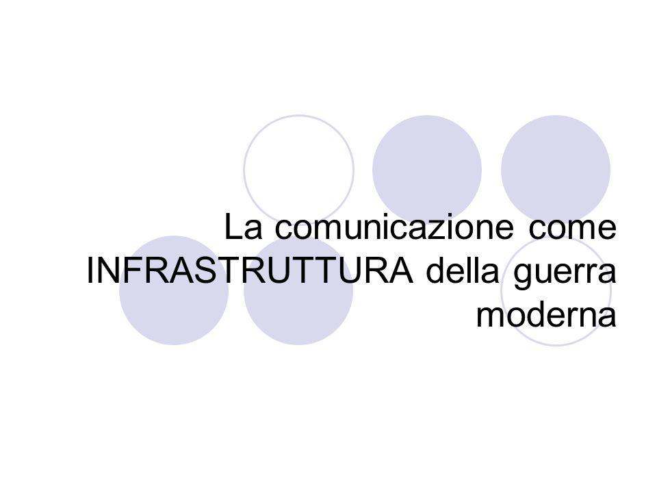 La comunicazione come INFRASTRUTTURA della guerra moderna