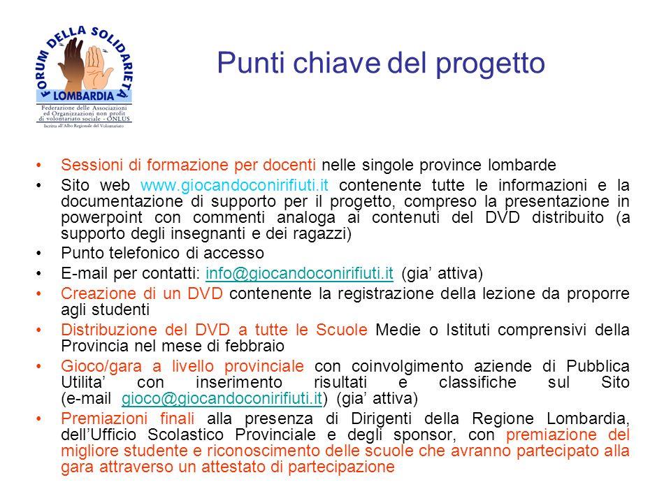 Punti chiave del progetto Sessioni di formazione per docenti nelle singole province lombarde Sito web www.giocandoconirifiuti.it contenente tutte le i