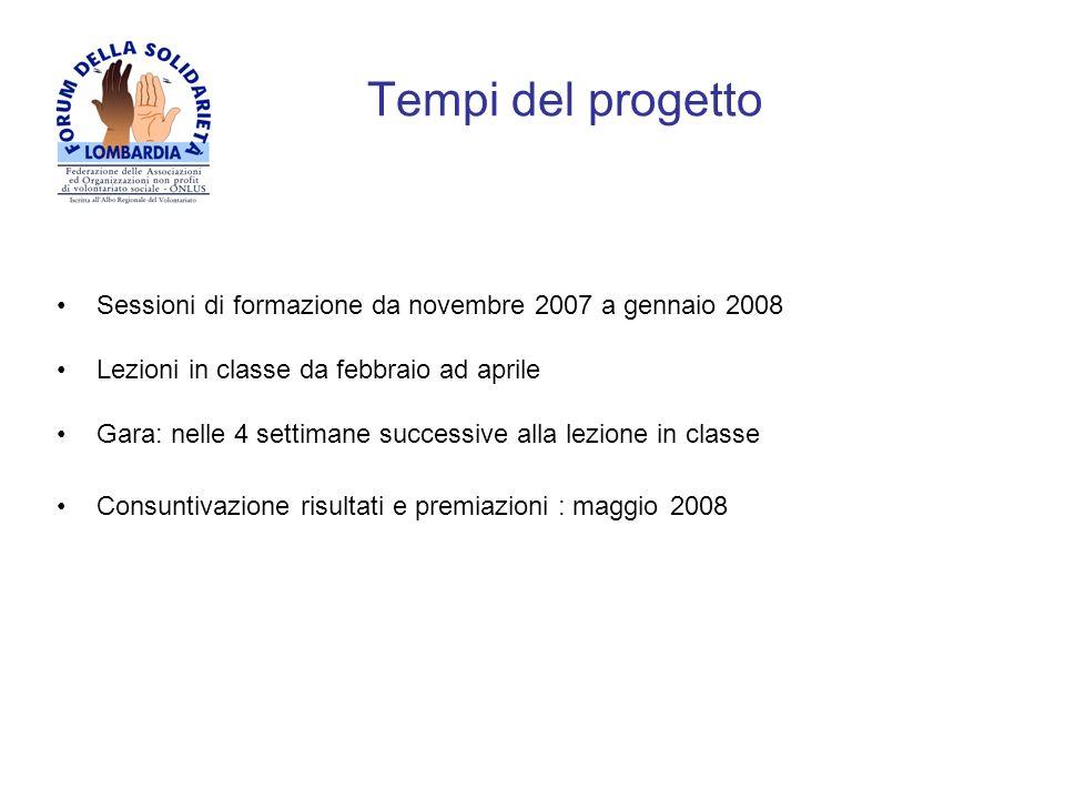 Tempi del progetto Sessioni di formazione da novembre 2007 a gennaio 2008 Lezioni in classe da febbraio ad aprile Gara: nelle 4 settimane successive a
