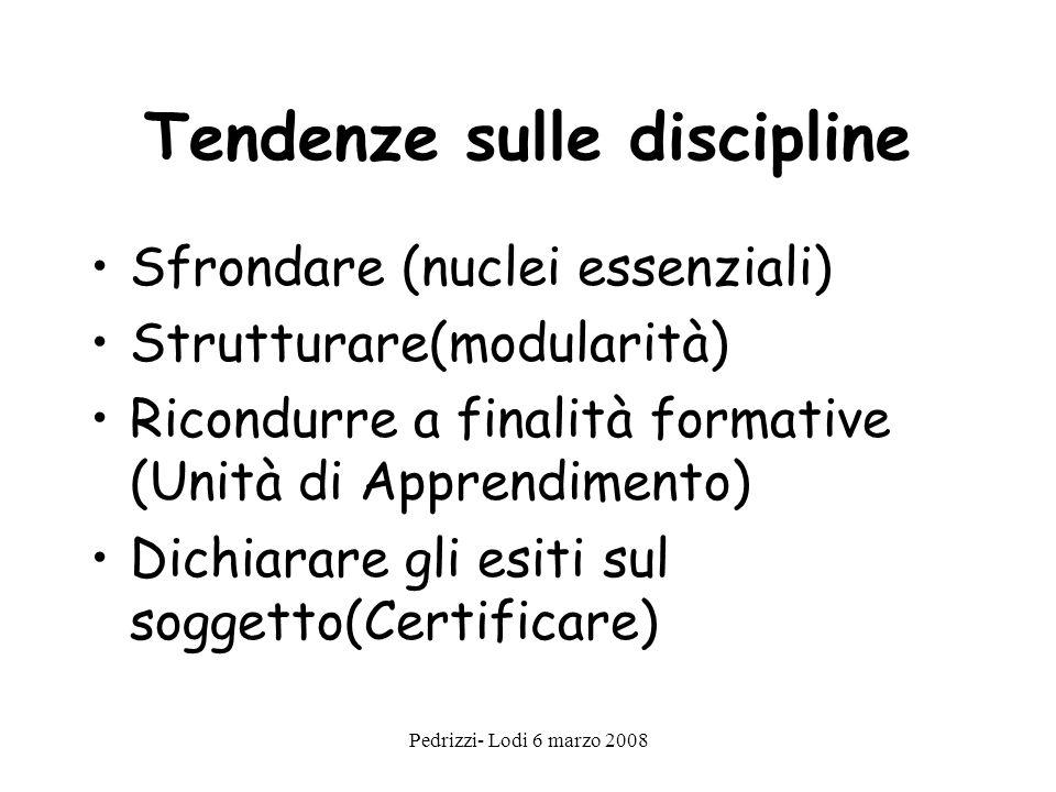 Pedrizzi- Lodi 6 marzo 2008 Tendenze sulle discipline Sfrondare (nuclei essenziali) Strutturare(modularità) Ricondurre a finalità formative (Unità di Apprendimento) Dichiarare gli esiti sul soggetto(Certificare)