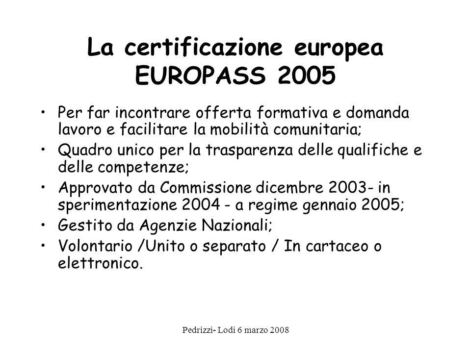 Pedrizzi- Lodi 6 marzo 2008 La certificazione europea EUROPASS 2005 Per far incontrare offerta formativa e domanda lavoro e facilitare la mobilità comunitaria; Quadro unico per la trasparenza delle qualifiche e delle competenze; Approvato da Commissione dicembre 2003- in sperimentazione 2004 - a regime gennaio 2005; Gestito da Agenzie Nazionali; Volontario /Unito o separato / In cartaceo o elettronico.