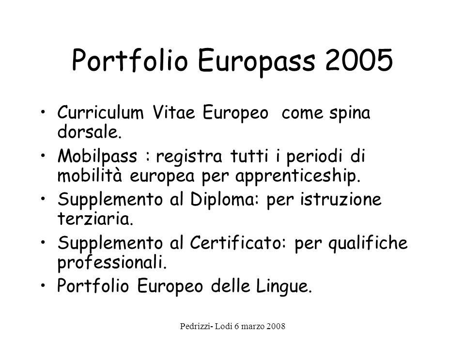 Pedrizzi- Lodi 6 marzo 2008 Portfolio Europass 2005 Curriculum Vitae Europeo come spina dorsale.