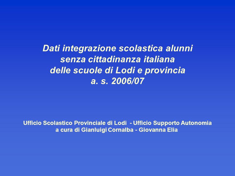 Dati integrazione scolastica alunni senza cittadinanza italiana delle scuole di Lodi e provincia a. s. 2006/07 Ufficio Scolastico Provinciale di Lodi
