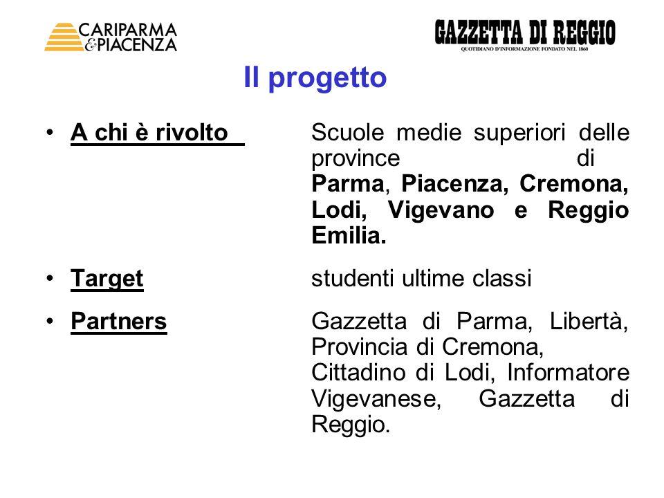 A chi è rivoltoScuole medie superiori delle provincedi Parma, Piacenza, Cremona, Lodi, Vigevano e Reggio Emilia.