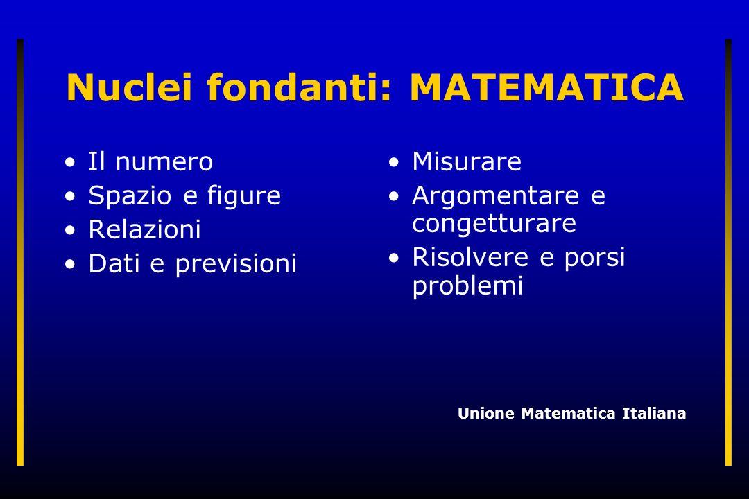 Il numero Spazio e figure Relazioni Dati e previsioni Misurare Argomentare e congetturare Risolvere e porsi problemi Unione Matematica Italiana Nuclei