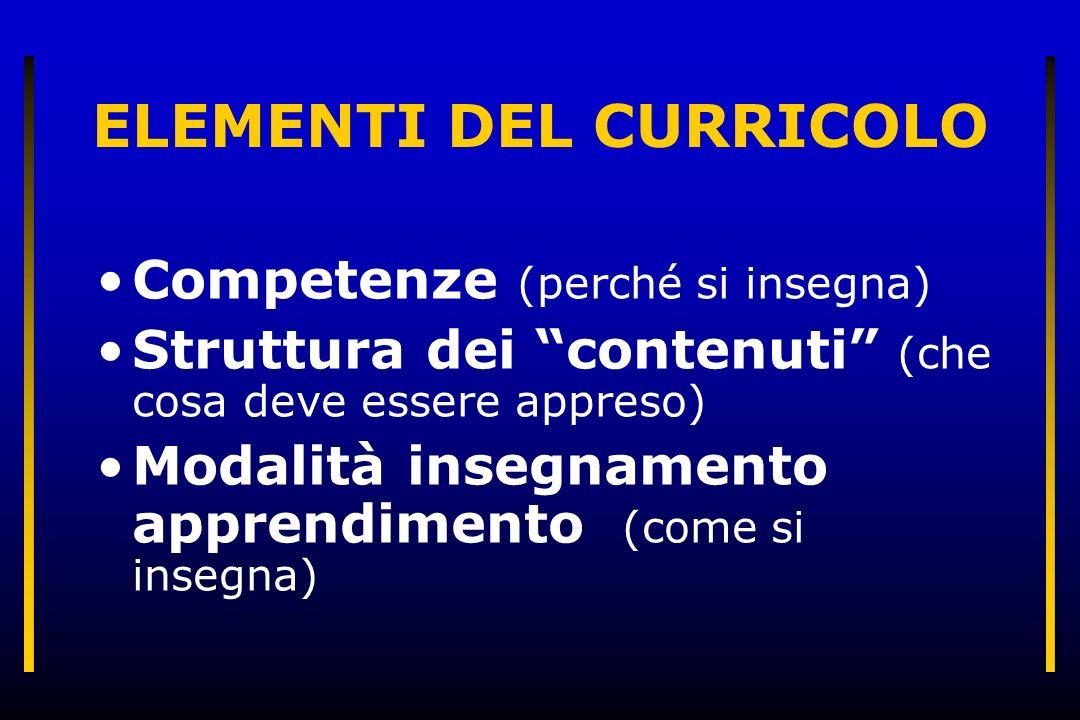 ELEMENTI DEL CURRICOLO Competenze (perché si insegna) Struttura dei contenuti (che cosa deve essere appreso) Modalità insegnamento apprendimento (come