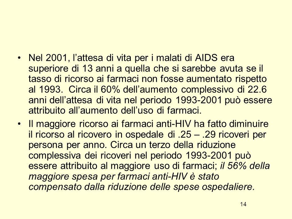 14 Nel 2001, lattesa di vita per i malati di AIDS era superiore di 13 anni a quella che si sarebbe avuta se il tasso di ricorso ai farmaci non fosse aumentato rispetto al 1993.