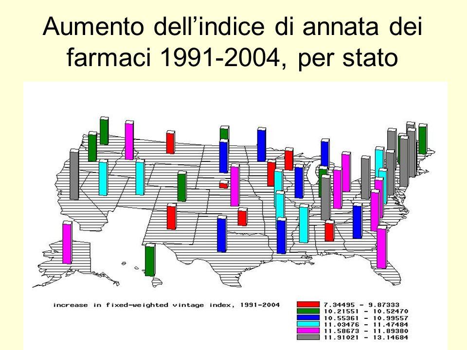 15 Aumento dellindice di annata dei farmaci 1991-2004, per stato