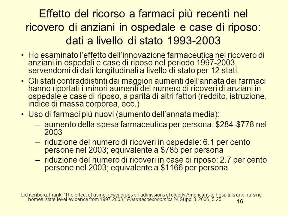 16 Effetto del ricorso a farmaci più recenti nel ricovero di anziani in ospedale e case di riposo: dati a livello di stato 1993-2003 Ho esaminato leffetto dellinnovazione farmaceutica nel ricovero di anziani in ospedali e case di riposo nel periodo 1997-2003, servendomi di dati longitudinali a livello di stato per 12 stati.
