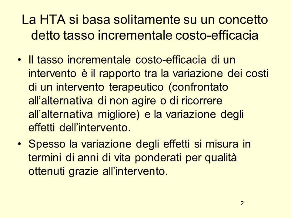 2 La HTA si basa solitamente su un concetto detto tasso incrementale costo-efficacia Il tasso incrementale costo-efficacia di un intervento è il rapporto tra la variazione dei costi di un intervento terapeutico (confrontato allalternativa di non agire o di ricorrere allalternativa migliore) e la variazione degli effetti dellintervento.
