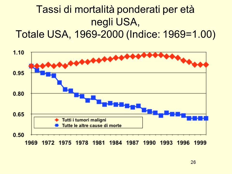 26 Tassi di mortalità ponderati per età negli USA, Totale USA, 1969-2000 (Indice: 1969=1.00)