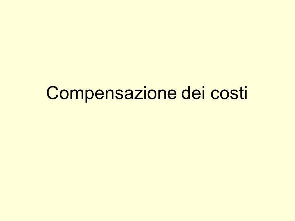 Compensazione dei costi