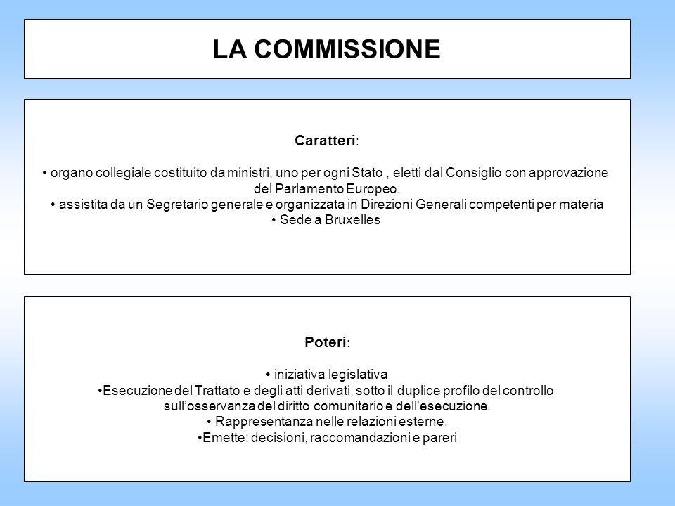 LA COMMISSIONE Caratteri : organo collegiale costituito da ministri, uno per ogni Stato, eletti dal Consiglio con approvazione del Parlamento Europeo.