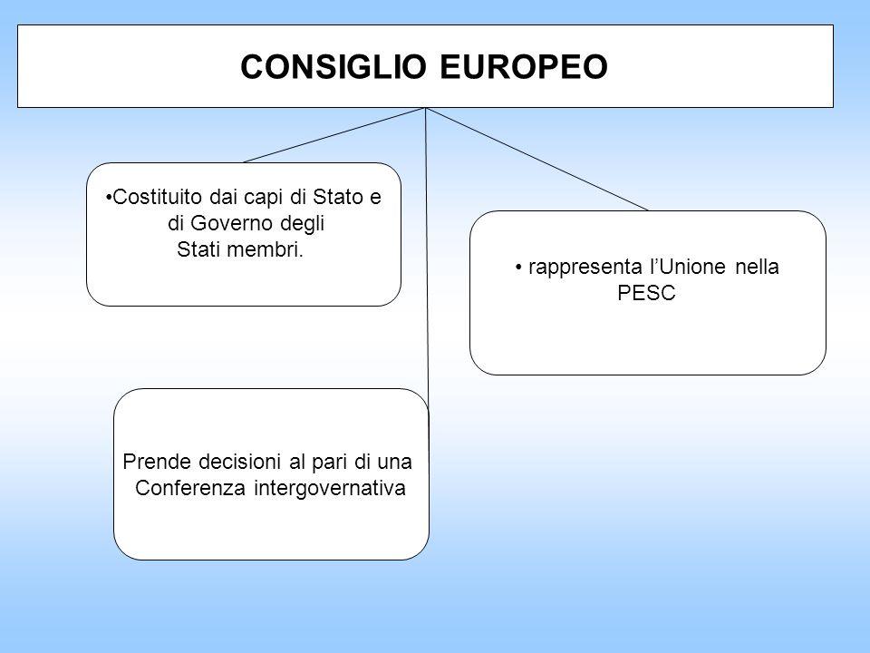 CONSIGLIO EUROPEO Costituito dai capi di Stato e di Governo degli Stati membri.