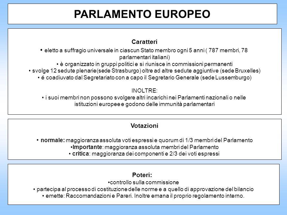 PARLAMENTO EUROPEO Caratteri eletto a suffragio universale in ciascun Stato membro ogni 5 anni ( 787 membri, 78 parlamentari italiani) è organizzato in gruppi politici e si riunisce in commissioni permanenti svolge 12 sedute plenarie(sede Strasburgo) oltre ad altre sedute aggiuntive (sede Bruxelles) é coadiuvato dal Segretariato con a capo il Segretario Generale (sede Lussemburgo) INOLTRE: i suoi membri non possono svolgere altri incarichi nei Parlamenti nazionali o nelle istituzioni europee e godono delle immunità parlamentari Votazioni normale: maggioranza assoluta voti espressi e quorum di 1/3 membri del Parlamento Importante: maggioranza assoluta membri del Parlamento critica: maggioranza dei componenti e 2/3 dei voti espressi Poteri: controllo sulla commissione partecipa al processo di costituzione delle norme e a quello di approvazione del bilancio emette: Raccomandazioni e Pareri.