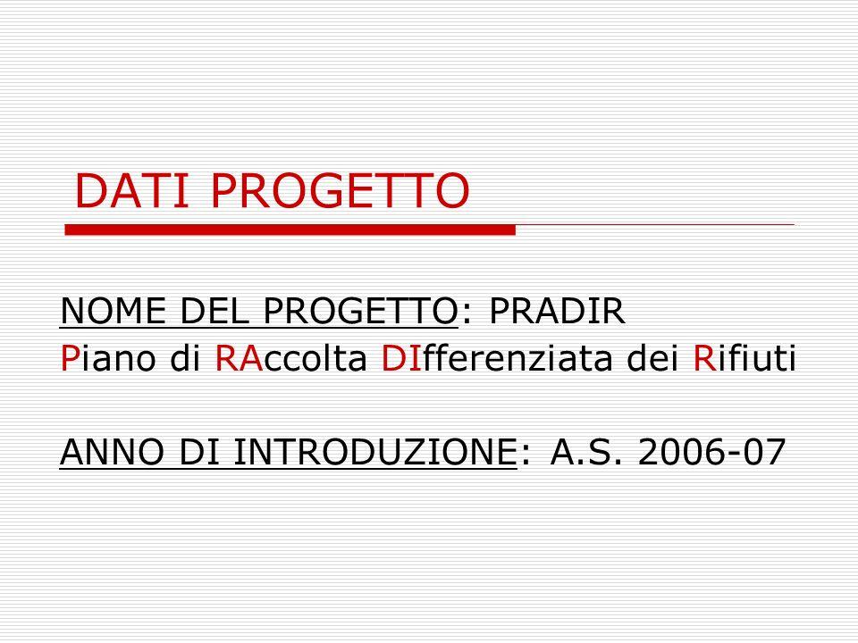DATI PROGETTO NOME DEL PROGETTO: PRADIR Piano di RAccolta DIfferenziata dei Rifiuti ANNO DI INTRODUZIONE: A.S.