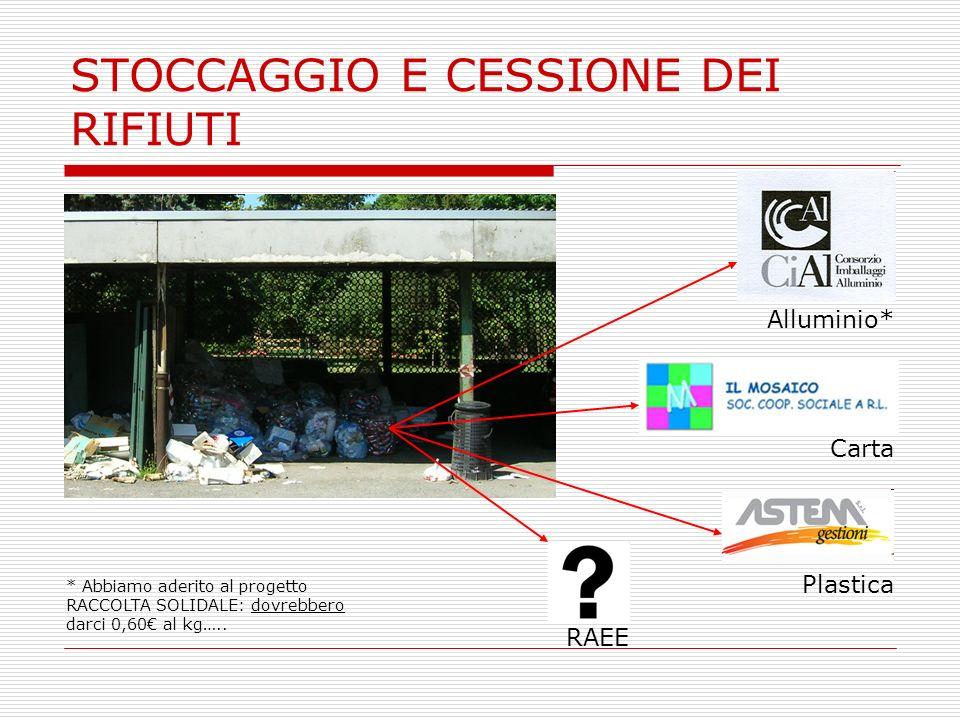 STOCCAGGIO E CESSIONE DEI RIFIUTI Alluminio* Carta Plastica * Abbiamo aderito al progetto RACCOLTA SOLIDALE: dovrebbero darci 0,60 al kg…..