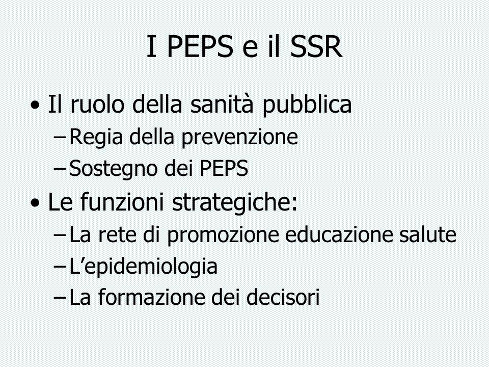 I PEPS e il SSR Il ruolo della sanità pubblica –Regia della prevenzione –Sostegno dei PEPS Le funzioni strategiche: –La rete di promozione educazione salute –Lepidemiologia –La formazione dei decisori
