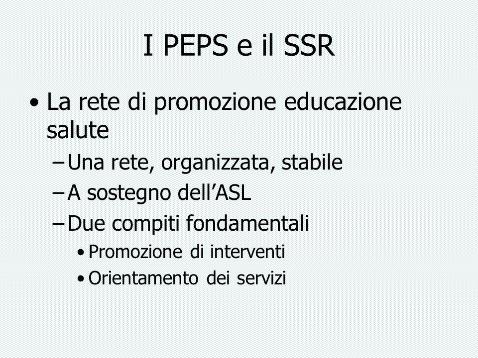 I PEPS e il SSR La rete di promozione educazione salute –Una rete, organizzata, stabile –A sostegno dellASL –Due compiti fondamentali Promozione di interventi Orientamento dei servizi