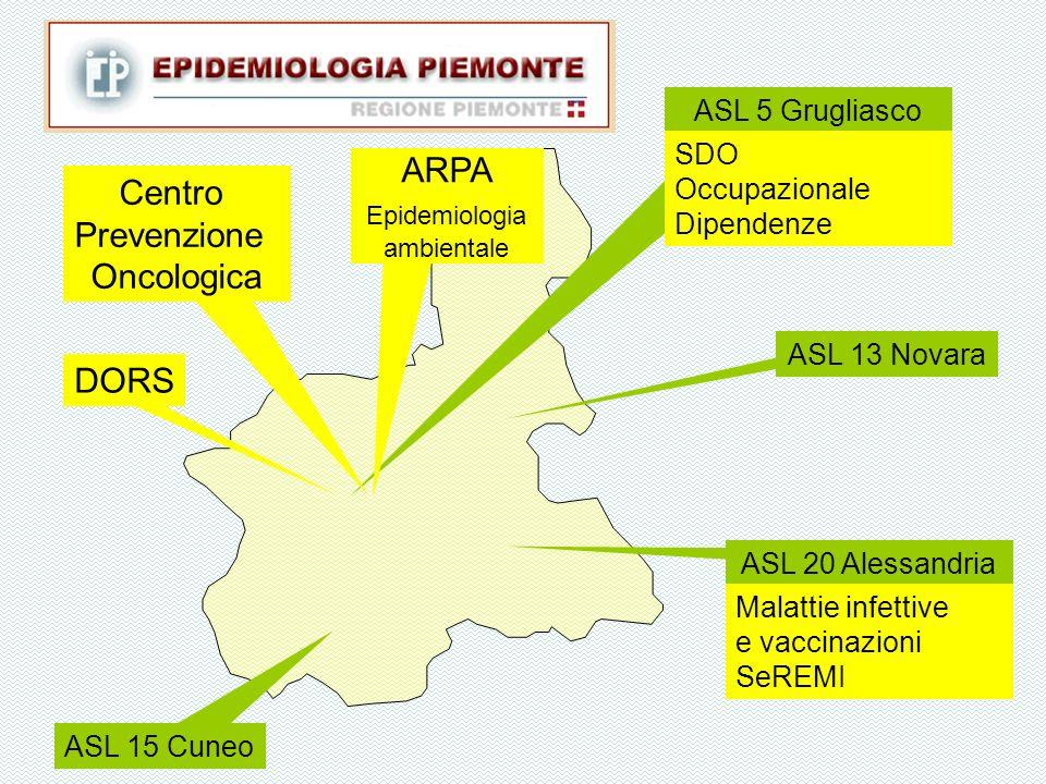 ASL 5 Grugliasco ASL 15 Cuneo ASL 13 Novara ASL 20 Alessandria Malattie infettive e vaccinazioni SeREMI SDO Occupazionale Dipendenze Centro Prevenzione Oncologica ARPA Epidemiologia ambientale DORS