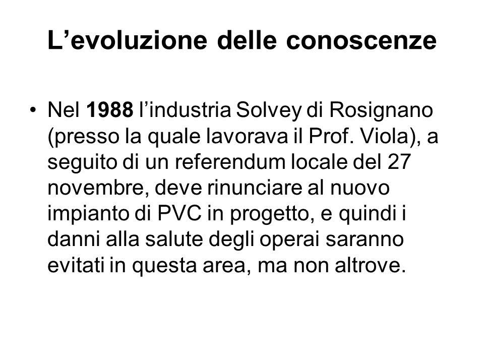 Levoluzione delle conoscenze Nel 1988 lindustria Solvey di Rosignano (presso la quale lavorava il Prof. Viola), a seguito di un referendum locale del