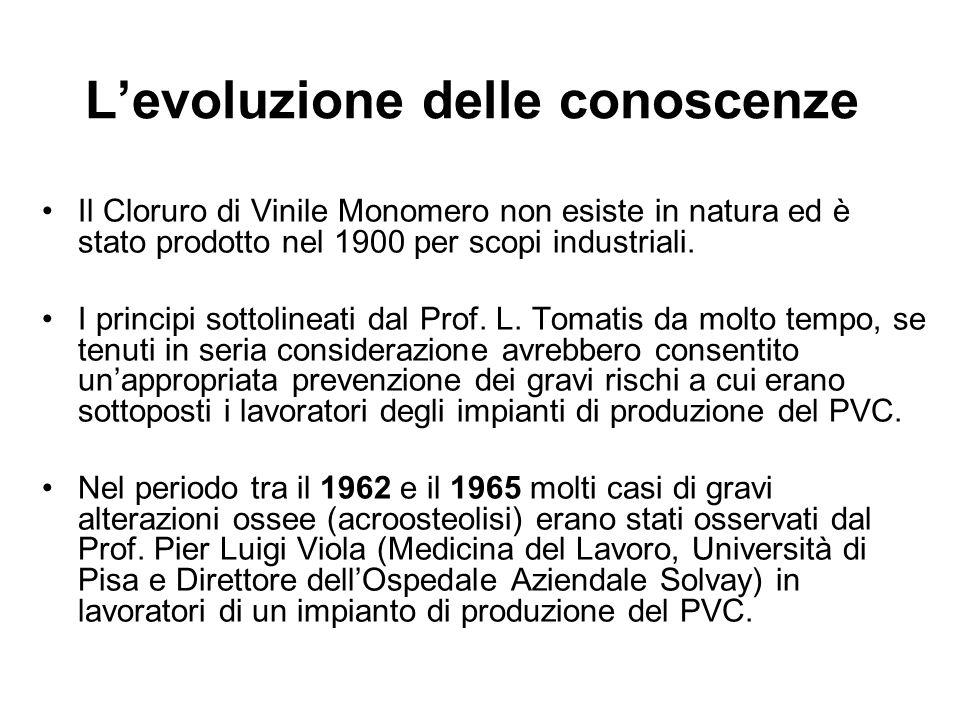 Levoluzione delle conoscenze Nel 1988 lindustria Solvey di Rosignano (presso la quale lavorava il Prof.