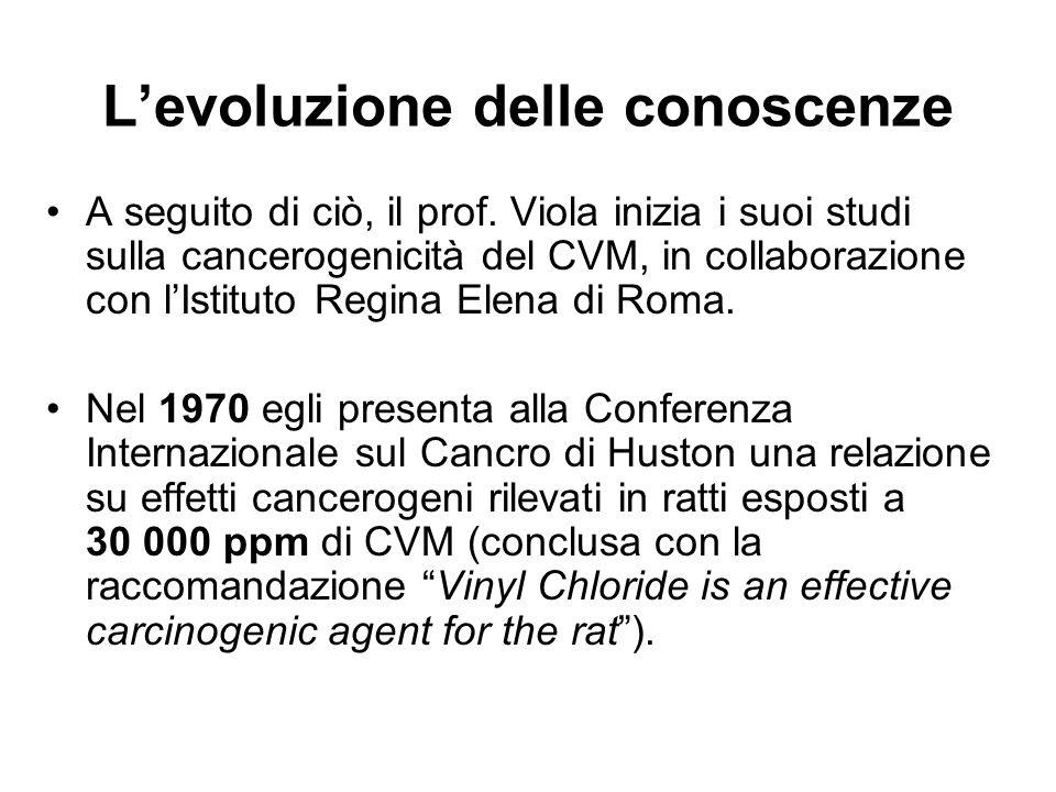 Levoluzione delle conoscenze Nel 1971 larticolo di Viola è pubblicato su Cancer Research Nel 1972, i rappresentanti delle industrie produttrici di PVC, allarmati, incaricano il Prof.