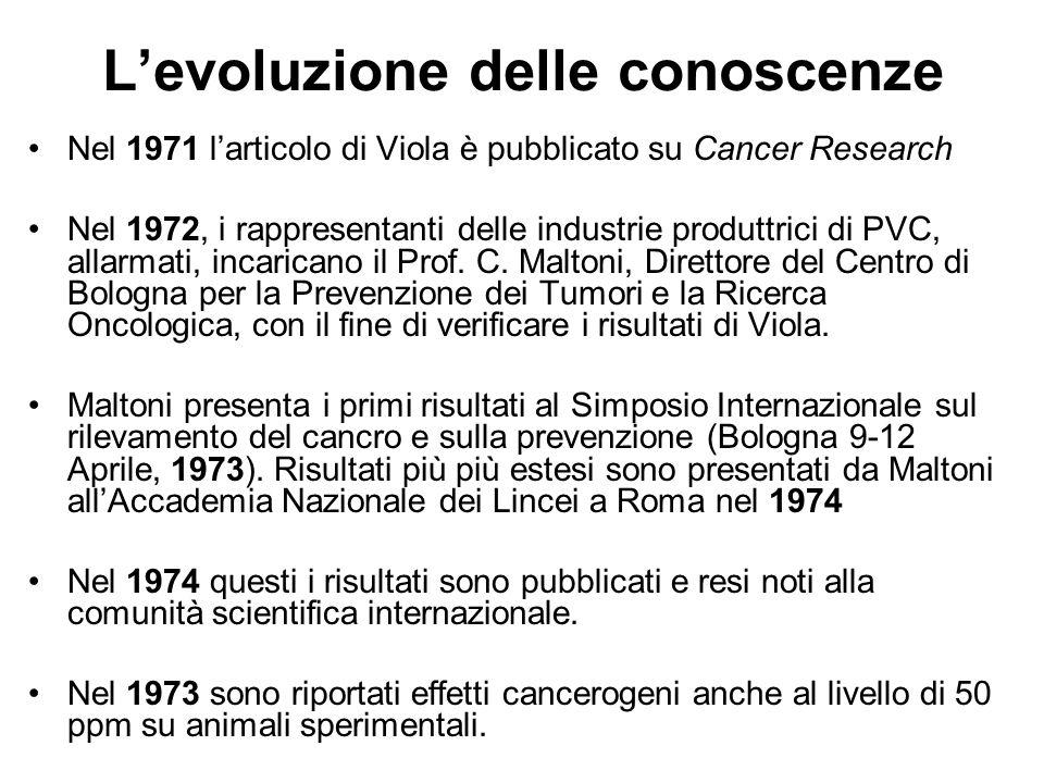 Levoluzione delle conoscenze Nel 1971 larticolo di Viola è pubblicato su Cancer Research Nel 1972, i rappresentanti delle industrie produttrici di PVC