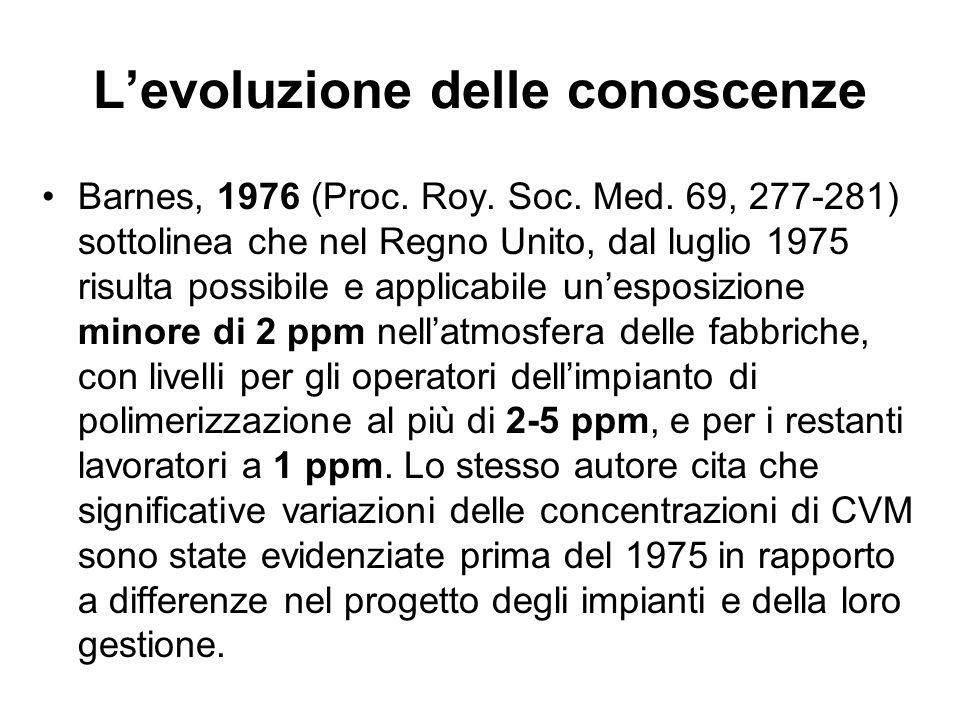Levoluzione delle conoscenze Nicholson et al, 1977 (Cancer, 39, 1792-1801): sottolineano lappropriatezza della riduzione a 1 ppm dello standard occupazionale (USA, ottobre 1974).