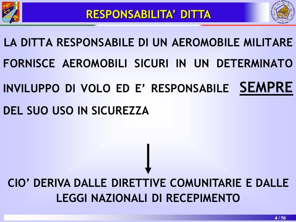 4 / 56 RESPONSABILITA DITTA LA DITTA RESPONSABILE DI UN AEROMOBILE MILITARE FORNISCE AEROMOBILI SICURI IN UN DETERMINATO INVILUPPO DI VOLO ED E RESPON