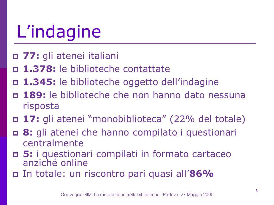 Convegno GIM: La misurazione nelle biblioteche - Padova, 27 Maggio 2005 3 Lindagine 77: gli atenei italiani 1.378: le biblioteche contattate 1.345: le biblioteche oggetto dellindagine 189: le biblioteche che non hanno dato nessuna risposta 17: gli atenei monobiblioteca (22% del totale) 8: gli atenei che hanno compilato i questionari centralmente 5: i questionari compilati in formato cartaceo anziché online In totale: un riscontro pari quasi all86%