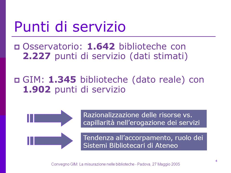 Convegno GIM: La misurazione nelle biblioteche - Padova, 27 Maggio 2005 15 Risorse elettroniche E-journals e Banche dati* Più del 50% delle biblioteche dichiara di non possederne Monobiblioteca: il 41,1% sottoscrive abbonamenti per laccesso a più di 2.000 e-journals OPAC Il 14% delle rispondenti dichiara di non avere un catalogo on-line *sono escluse le RER gestite a livello di Ateneo Le RER e lOPAC sono in genere gestiti a livello di Ateneo, livello che nel caso di monobiblioteca coincide, giustificando il diverso valore delle risposte
