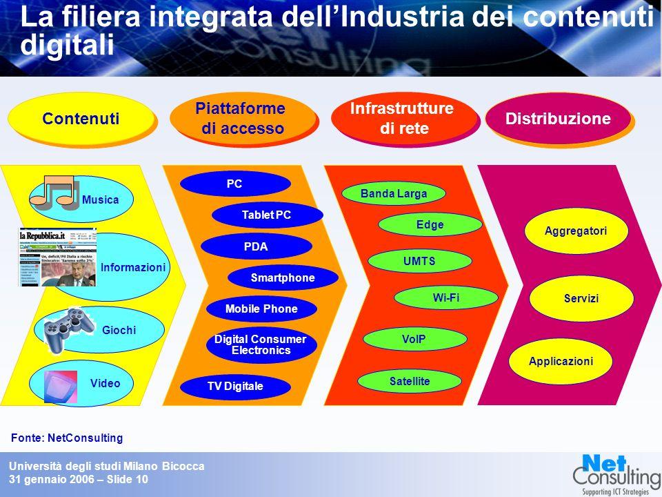 Università degli studi Milano Bicocca 31 gennaio 2006 – Slide 9 Enabler business Velocità e flessibilità SOA / SOBA Real time Information Infrastructu