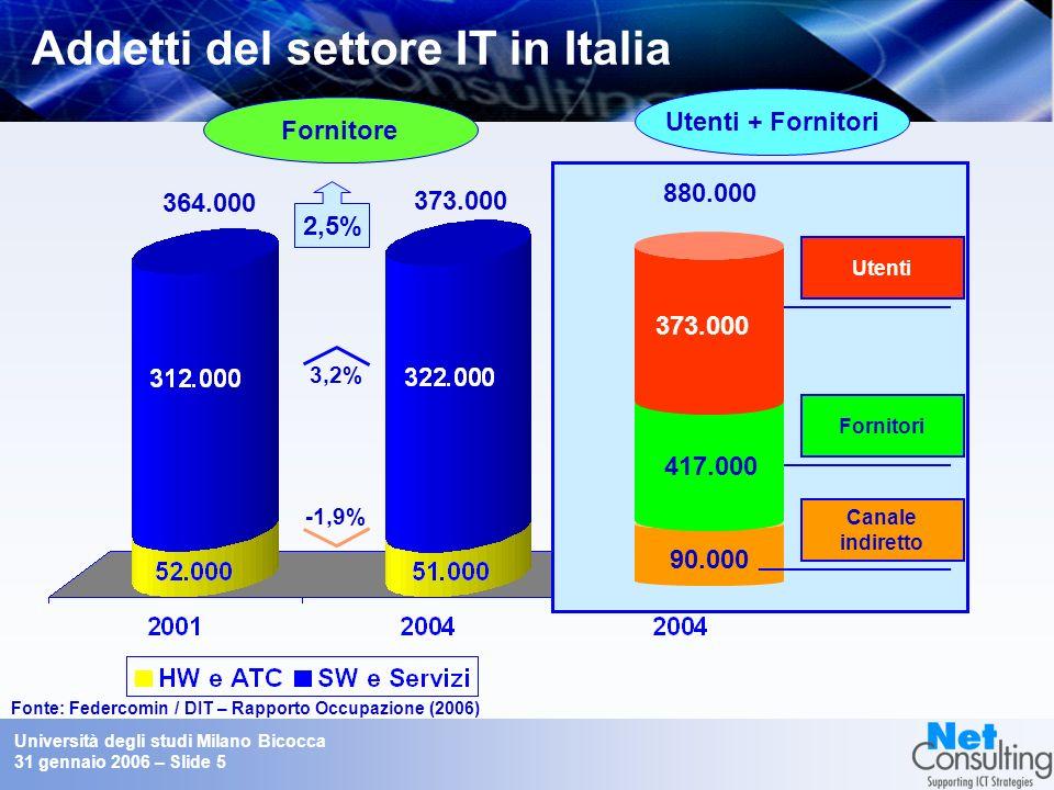 Università degli studi Milano Bicocca 31 gennaio 2006 – Slide 4 Mercato italiano dellinformatica (2002-2004) Fonte: Assinform / NetConsulting Valori i