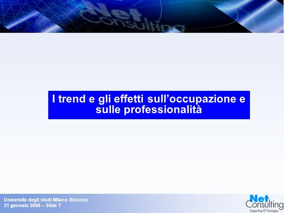Università degli studi Milano Bicocca 31 gennaio 2006 – Slide 6 Imprese con addetti del settore IT per comparto (2001-2004) Valori in Milioni di Euro e in % +1,7% 70.700 71.900 1,3% 4,4% Fonte: Federcomin / DIT – Rapporto Occupazione (2005)