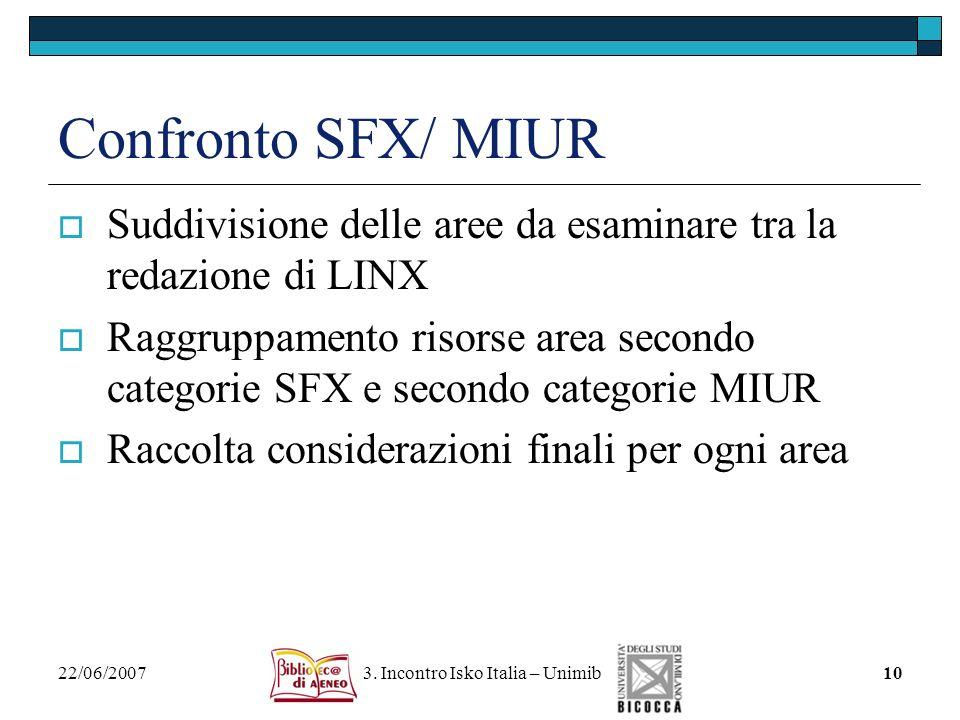 22/06/2007 3. Incontro Isko Italia – Unimib10 Confronto SFX/ MIUR Suddivisione delle aree da esaminare tra la redazione di LINX Raggruppamento risorse