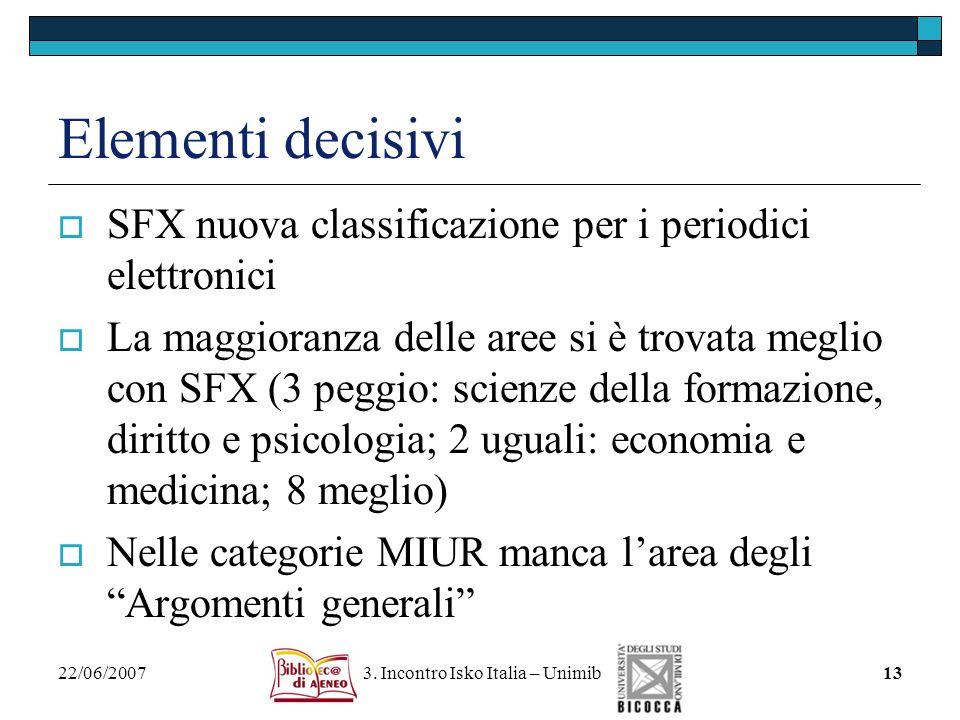 22/06/2007 3. Incontro Isko Italia – Unimib13 Elementi decisivi SFX nuova classificazione per i periodici elettronici La maggioranza delle aree si è t