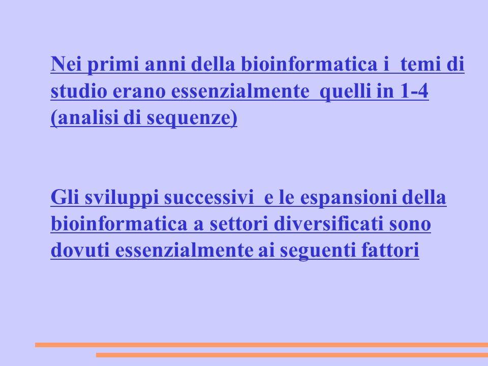 Nei primi anni della bioinformatica i temi di studio erano essenzialmente quelli in 1-4 (analisi di sequenze) Gli sviluppi successivi e le espansioni